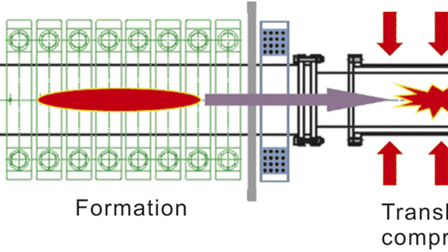 Formation of Field Reversed Configuration (FRC) on the