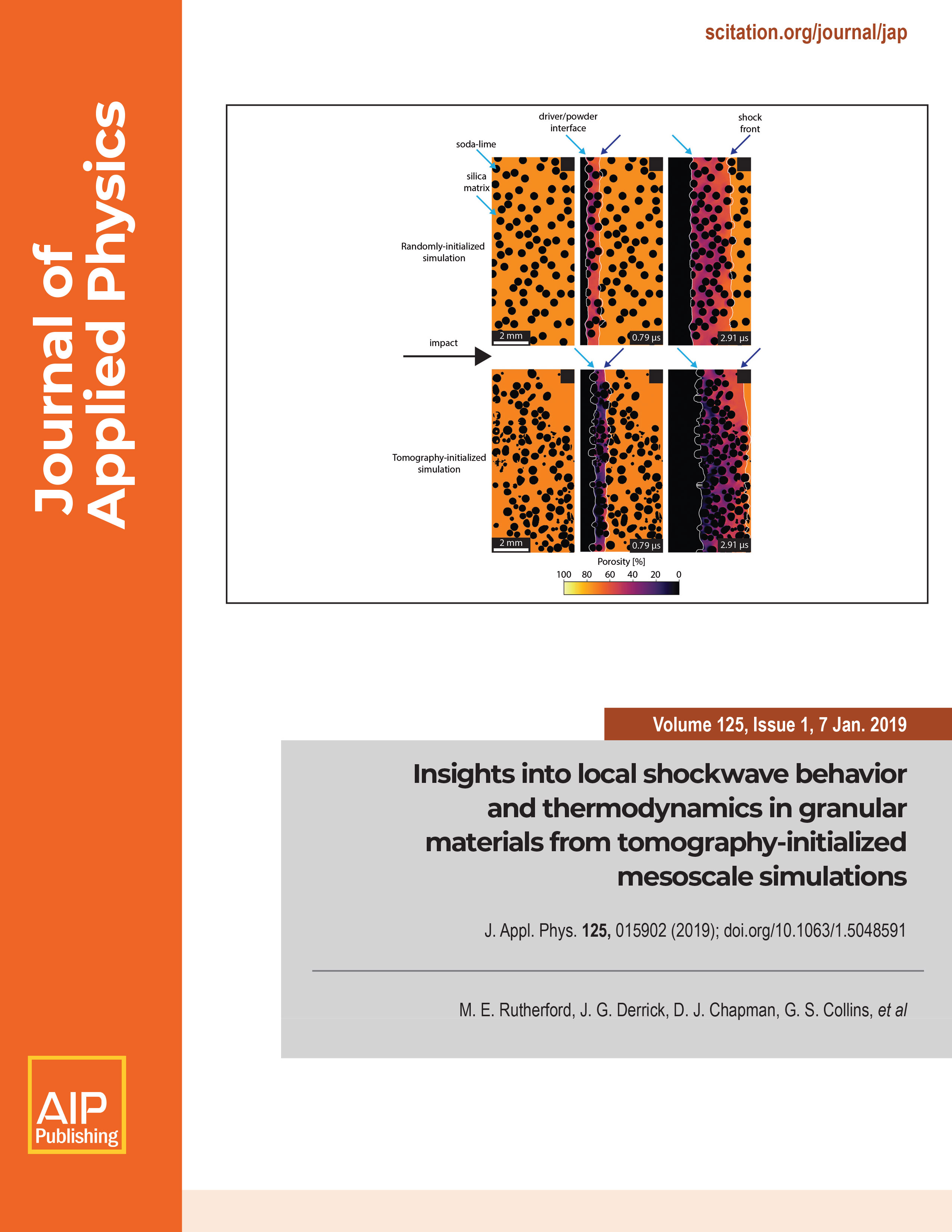 Nanoscale thermal transport: Journal of Applied Physics: Vol 93, No 2