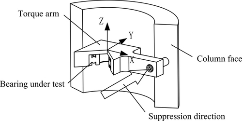 A new method for measuring the rotational accuracy of