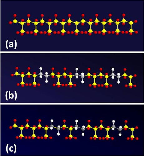 Morphology and crystalline-phase-dependent electrical