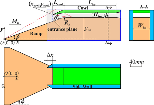 Evolution of supersonic corner vortex in a hypersonic inlet/isolator