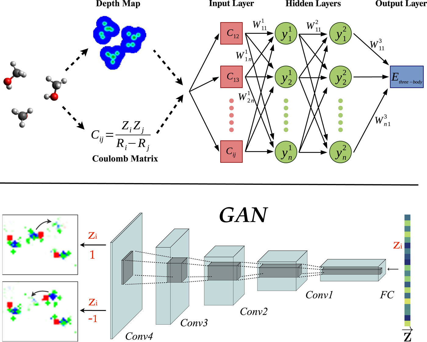 The many-body expansion combined with neural networks: The