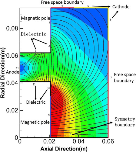 Magnetic field deformation due to electron drift in a Hall