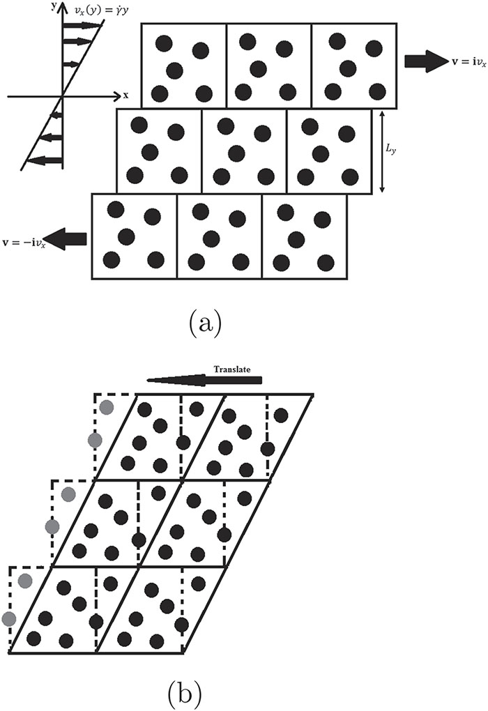 Shear-thinning of molecular fluids in Couette flow