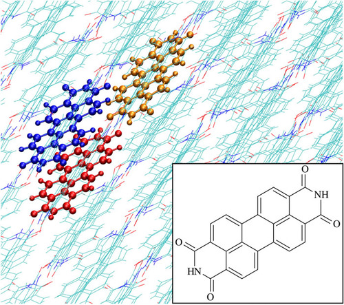 Spectral densities for Frenkel exciton dynamics in molecular
