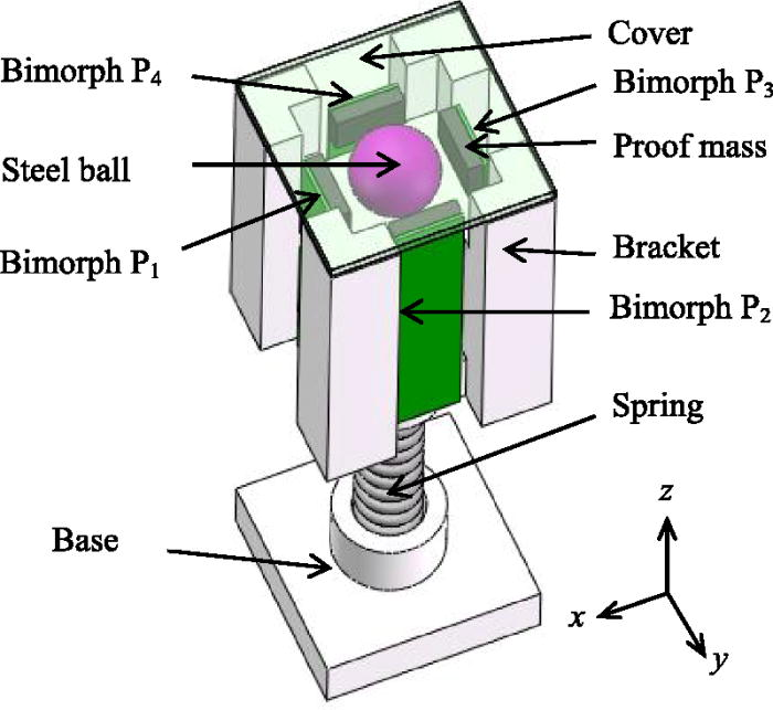 Impact-based piezoelectric energy harvester for