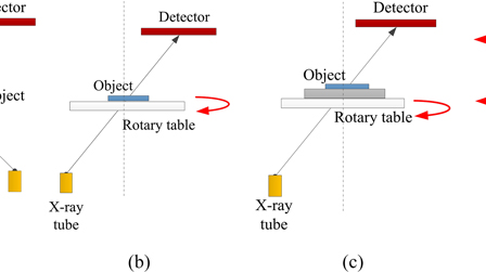A micro-CL system and its applications: Review of Scientific