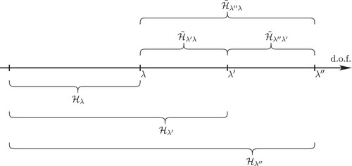 A modification of the projective construction of quantum states for