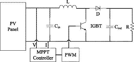 Simple adaptive incremental conductance MPPT algorithm using