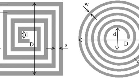 Design of PCB search coils for AC magnetic flux density measurement