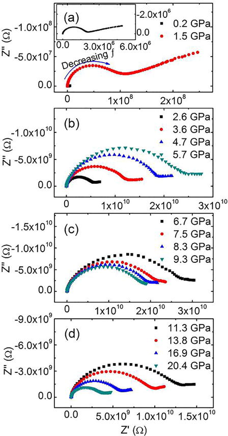 Ionic transport properties in AgCl under high pressures