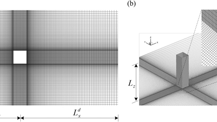 Dependence of square cylinder wake on Reynolds number: Physics of