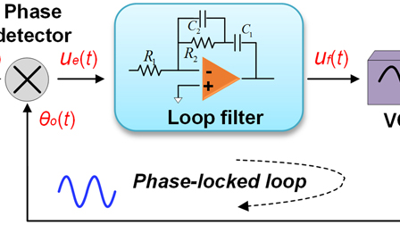 Direct loop gain and bandwidth measurement of phase-locked