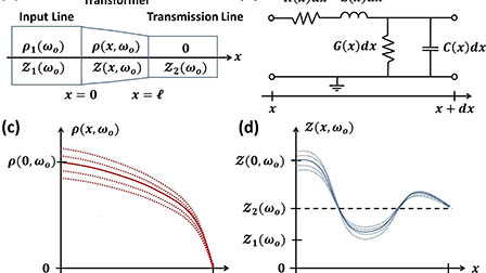 Variational theory of the tapered impedance transformer