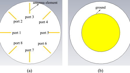 Design and verification of monopole patch antenna systems to