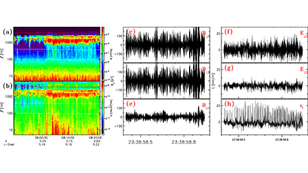Electron-acoustic solitary waves in the Earth's inner