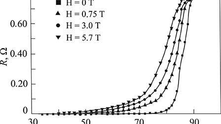 High-temperature superconductors of the family (RE