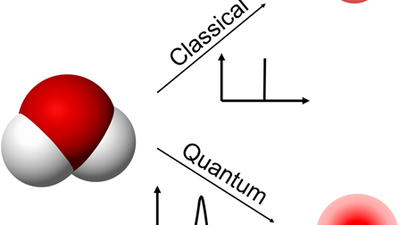 Quantum theory of multiscale coarse-graining: The Journal of