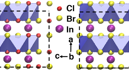 Alloying effects on superionic conductivity in lithium