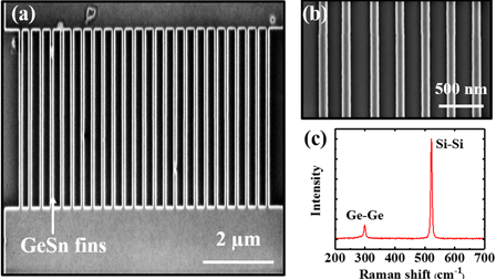 Strain relaxation of germanium-tin (GeSn) fins: AIP Advances