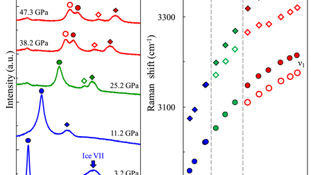 In situ Raman and X-ray diffraction studies on the high