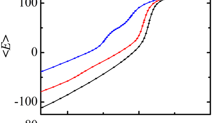 The folding pathways and thermodynamics of semiflexible