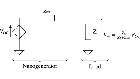 Double buffer circuit for the characterization of