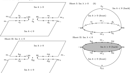 Inverse scattering transform for the nonlocal nonlinear