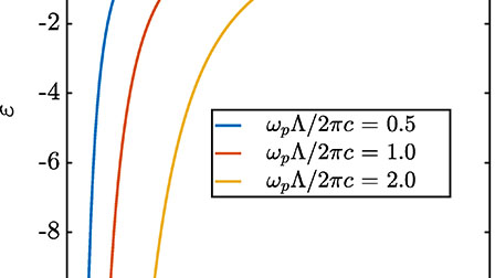 The gaseous plasmonic response of a one-dimensional photonic