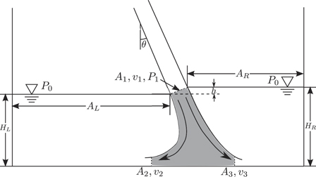 Two-dimensional free-surface flow under gravity: A new benchmark