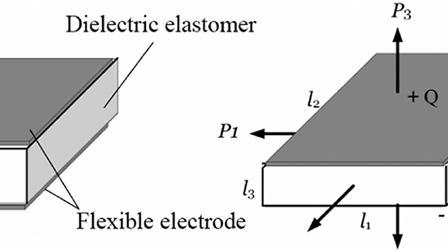 Optimization of shape control of a cantilever beam using