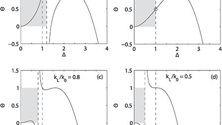 Kinematics of electrostatic 3-wave decay of generalized