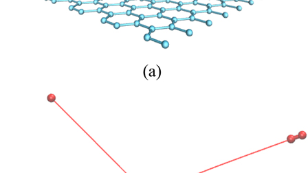 Molecular dynamics investigation of energy transfer during