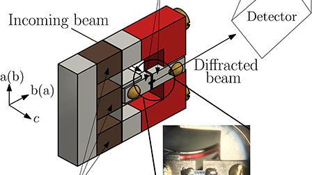 Ultrafast pulsed magnetic fields generated by a femtosecond