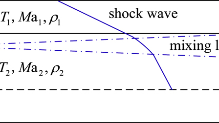 Effects of oblique shock waves on turbulent structures and
