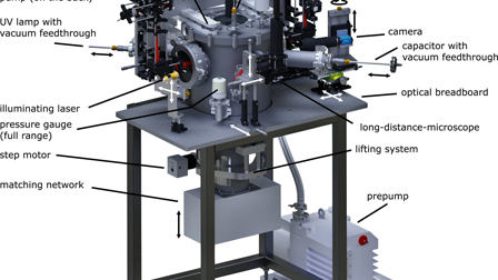 An optical trapping system for particle probes in plasma diagnostics
