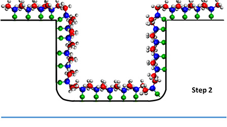 Conformality in atomic layer deposition: Current status