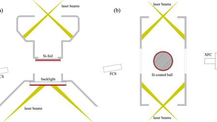 Measurement of P2 M-band flux asymmetry in indirect-drive hohlraum
