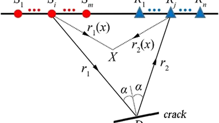 Reverse-time-migration imaging for a crack in a thin plate by
