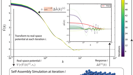 Inverse design of simple pair potentials for the self-assembly of