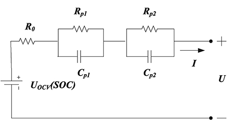 State-of-health estimation for lithium battery in electric