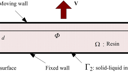 CFD analysis and prediction of suction force during the