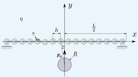 Membrane penetration and trapping of an active particle: The