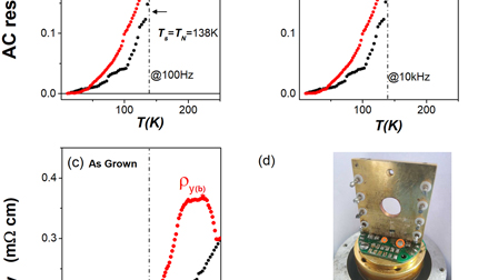 In-plane electrical impedance as a probe for the electron nematicity on