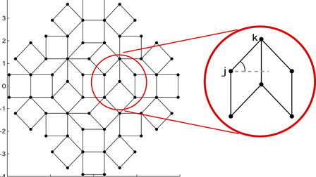 Bulk spectrum and K-theory for infinite-area topological