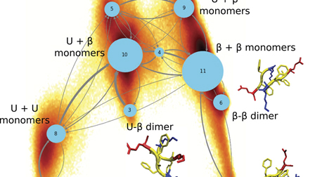 Automated Markov state models for molecular dynamics simulations of