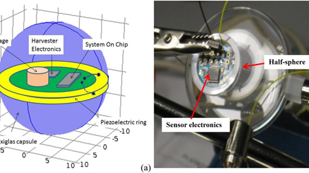 An autonomous low-power management system for energy harvesting from