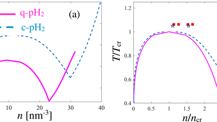 Density and time scaling effects on the velocity