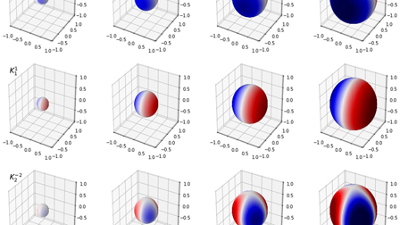 Volumetric spherical polynomials: AIP Advances: Vol 9, No 6