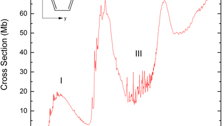Electronic structure and VUV photoabsorption measurements of